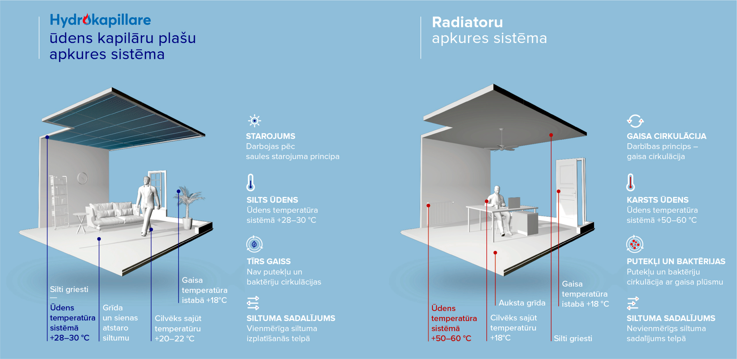 Asset 1HKvsradiatorheating